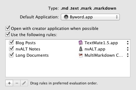 Markdown Magic Launch Rules